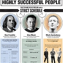 (Infographic) The Habits Of Highly Successful People
