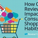 How Are Consumers Spending Some of Their Time? Reading Reviews. Lots of Reviews.