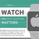 (Infographic) Why Apple Watch Is the Only Smart Watch That Matters