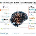 17 Startups Boosting The Brain
