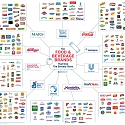 (Infographic) The Food & Beverage Brands That Own The Grocery Store