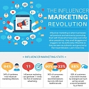 (Infographic) The Influencer Marketing Revolution