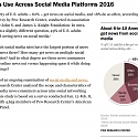 (PDF) Pew - News Use Across Social Media Platforms 2016