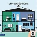 How Consumers Use Technology to Secure Their Homes