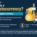 (Infographic) What is a Cryptocurrency ?