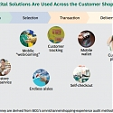 (PDF) 4 Digital Enablers : Bringing Technology into the Retail Store