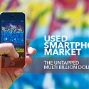 Worldwide Market for Used Smartphones Forecast to Grow to 332.9 Million Units with a Market Value of $67 Billion in 2023