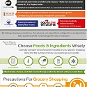 (Infographic) Healthy Eating Under Quarantine