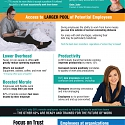 (Infographic) The New Normal - Trusting Remote Workers