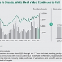 (PDF) BCG - As Prices Peak, Should Dealmakers Wait for the Next Downturn ?