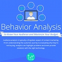 (Infographic) Behavior Analysis to Know Your Audience and Maximize Your Budget