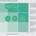 (PDF) BCG - Media Companies Must Reimagine Their Data for a Digital World