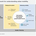 (PDF) Mckinsey - Urban Mobility at a Tipping Point