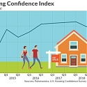 (PDF) Housing Market Sentiment Hits a 5-Year High : A Good Omen for Sales ?