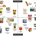 A Breakdown of The Sweet Side of Trader Joe's Snackdom