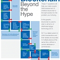 (PDF) WEF - Blockchain Beyond the Hype
