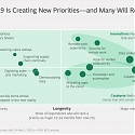 (PDF) BCG IT Spend Pulse : How COVID-19 Is Shifting Tech Priorities