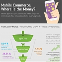 (Infographic) Mobile Commerce : Where is the Money ?