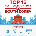 (Infographic) Here are South Korea's 15 Top-funded Startups