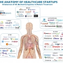 The Anatomy of Healthcare Startups : 69 Companies In Patient Treatment