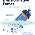 (Infographic) The 6 Forces Transforming the Future of Healthcare