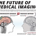 (PDF) The Future of Medical Imaging : Ultrasound-Assisted Optical Imaging System