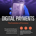(Infographic) Digital Payments : The Evolution of Currency