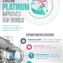 (Infographic) How Platinum Improves Our World