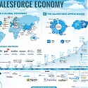 (Infographic) The Salesforce Economy