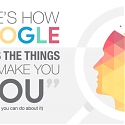 (Infographic) How Google Tracks You – And What You Can Do About It
