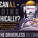 (Infographic) Can AI Think Ethically ?