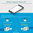 (Infographic) Top Mobile Commerce Trends for 2017