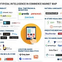 (Infographic) Artificial Intelligence In Commerce Market Map