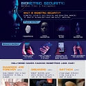 (Infographic) Why The Future Of Security Is Biometric