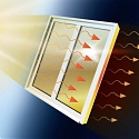 (PDF) Cooling/Heating Window Film Captures and Releases Solar Energy