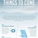 (Infographic) A Timeline of Future Technology