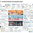 (Infographic) The Future of Dining : 99 Startups Reinventing The Restaurant