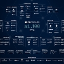 (Infographic) AI 100 : The Artificial Intelligence Startups Redefining Industries 2018