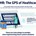(Infographic) Electronic Health Records as a GPS for Healthcare
