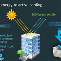 New Paint Transforms Sun's Rays Into Cool Air-Conditioning - Solcold