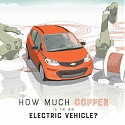 (Infographic) How Much Copper is in an Electric Vehicle ?