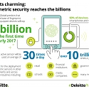 (PDF) Deloitte - Global 2017 Predictions