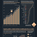 (Infographic) The Rise and Fall of the Global Luxury Goods Market