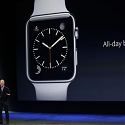 Millennials Aren't So Into the Apple Watch