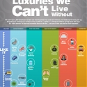 (Infographic) Luxuries We Can't Live Without