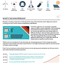 (Infographic) The Future of Rare Earth Elements (REE)