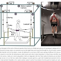 (PDF) Robotic Pelvic Assist Device Helps Parkinson's Patients Improve Their Stability While Walking