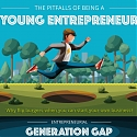 (Infographic) The Major Pitfalls Faced by Young Entrepreneurs