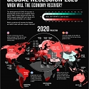 Global Recession 2020 : When Will The Economy Recover?