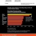 (Infographic) BlackRock - Emerging Markets : A Growing Set of Opportunities